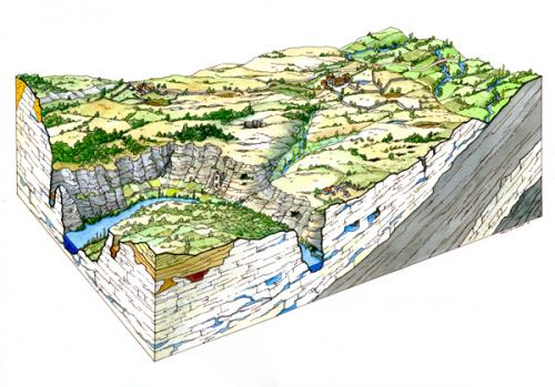 Bloc diagramme « Causse du Quercy »