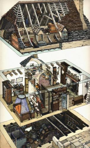 Maison 19eme siécle