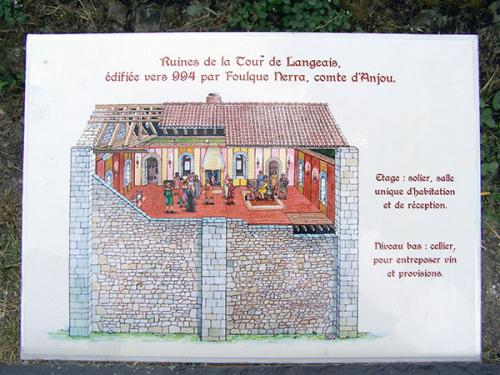 Panneau pour la Tour de Langeais